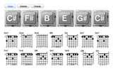 Guitar Tunings Database
